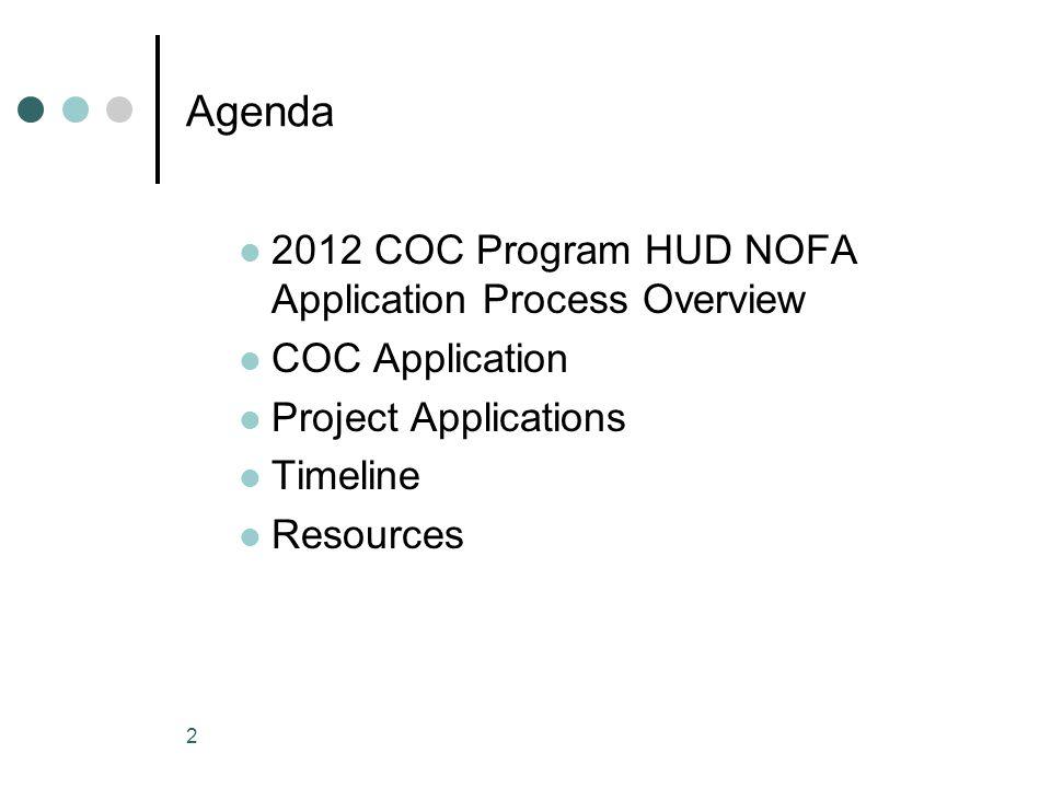 Agenda 2012 COC Program HUD NOFA Application Process Overview COC Application Project Applications Timeline Resources 2