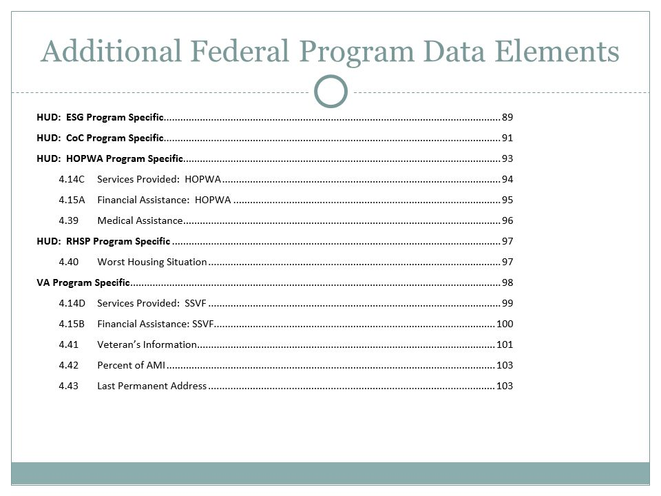 New Health Insurance additions Additional Income Page for Federally funded Programs.