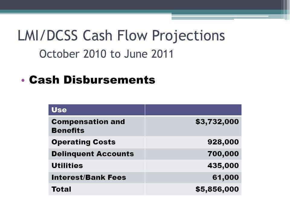 LMI/DCSS Cash Flow Projections October 2010 to June 2011 Cash Disbursements Use Compensation and Benefits $3,732,000 Operating Costs928,000 Delinquent