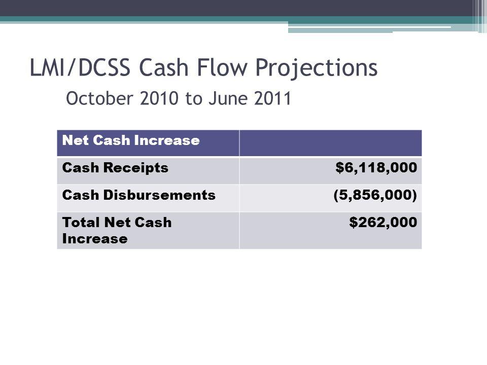 LMI/DCSS Cash Flow Projections October 2010 to June 2011 Net Cash Increase Cash Receipts$6,118,000 Cash Disbursements(5,856,000) Total Net Cash Increa