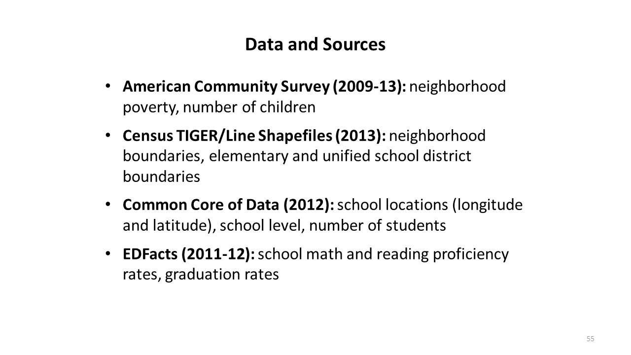 55 Data and Sources American Community Survey (2009-13): neighborhood poverty, number of children Census TIGER/Line Shapefiles (2013): neighborhood bo