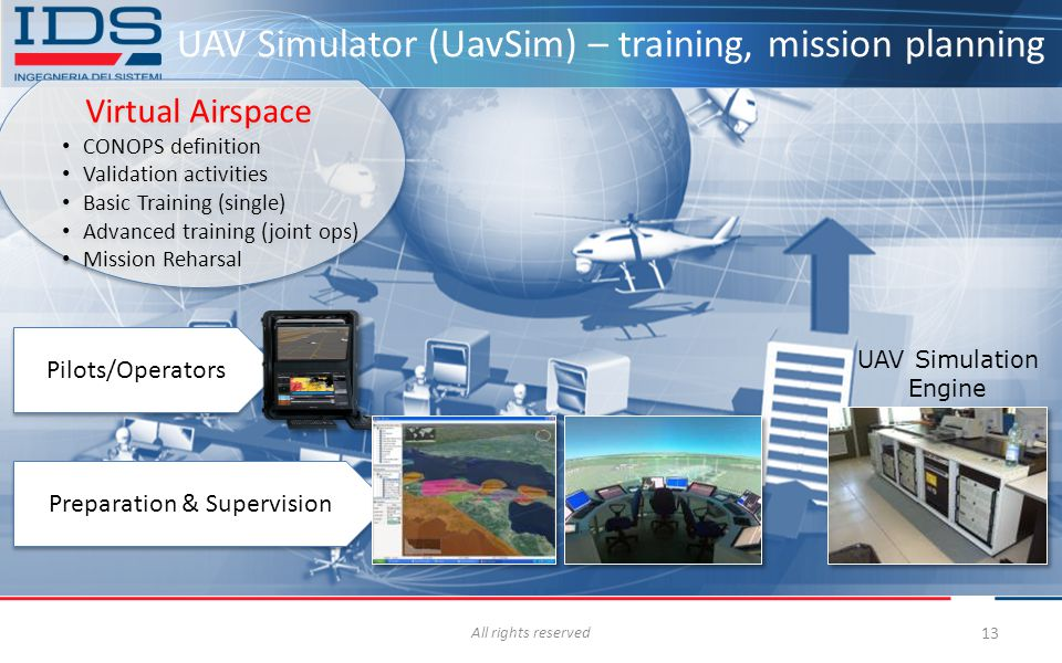 UAV Simulator (UavSim) – training, mission planning All rights reserved 13 Virtual Airspace CONOPS definition Validation activities Basic Training (si