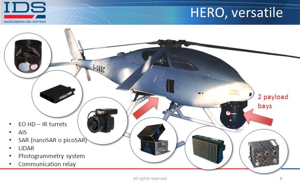 HERO, versatile All rights reserved 9 EO HD – IR turrets AIS SAR (nanoSAR o picoSAR) LIDAR Photogrammetry system Communication relay 2 payload bays