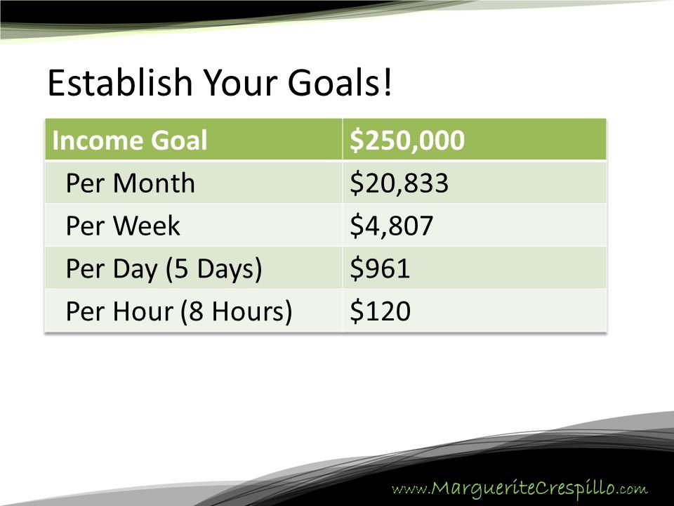 Establish Your Goals!