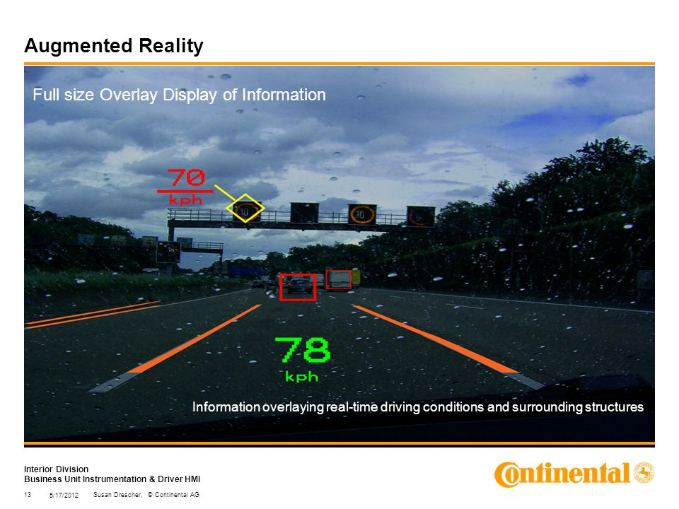 Interior Division Business Unit Instrumentation & Driver HMI Augmented Reality Information overlaying real-time driving conditions and surrounding structures Full size Overlay Display of Information 5/17/2012 13Susan Drescher, © Continental AG
