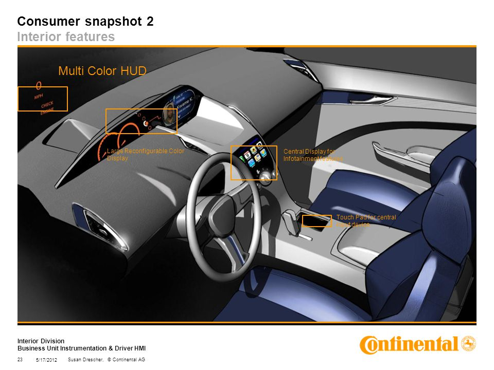 Interior Division Business Unit Instrumentation & Driver HMI Multi Color HUD Large Reconfigurable Color Display Central Display for Infotainment features Touch Pad for central input device Consumer snapshot 2 Interior features 5/17/2012 23Susan Drescher, © Continental AG