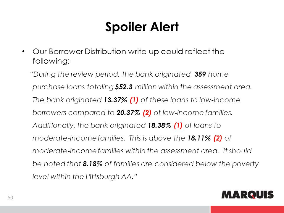 Spoiler Alert Our Borrower Distribution write up could reflect the following: During the review period, the bank originated 359 home purchase loans totaling $52.3 million within the assessment area.