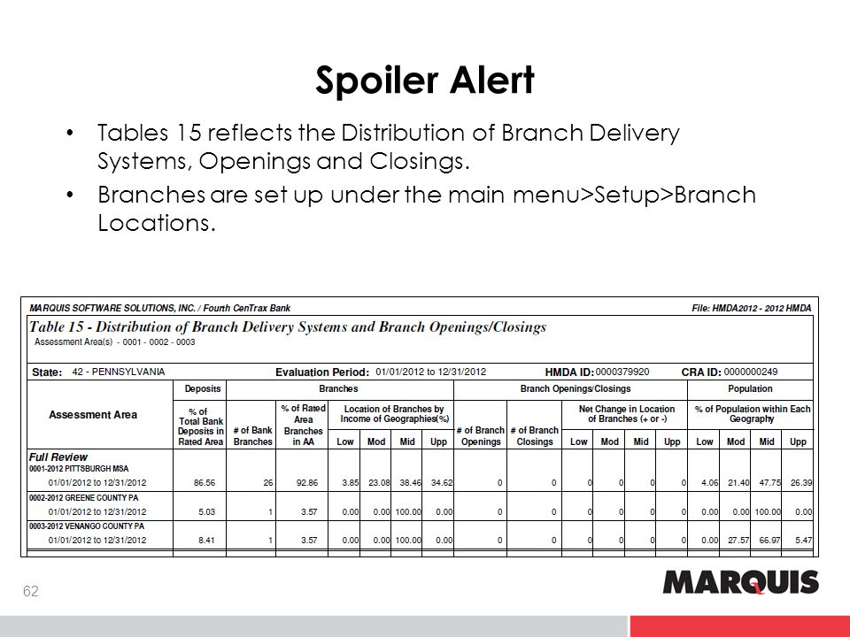 Spoiler Alert Tables 15 reflects the Distribution of Branch Delivery Systems, Openings and Closings.