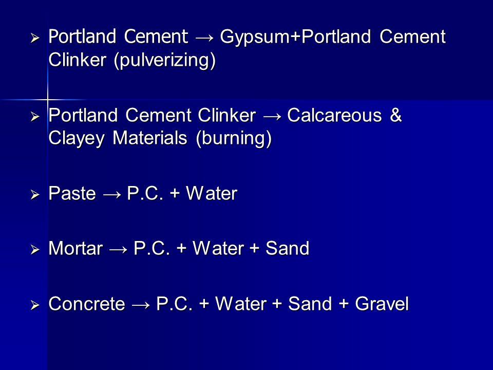 TS EN 197-1 Composition CEM II : Portland Composite Cement CEM II : Portland Composite Cement CEM II/A-S : Portland Slag Cement 80-94% K + 6-20% S + 0-5% Minor CEM II/B-S : Portland Slag Cement 65-79% K + 21-35% S + 0-5% Minor CEM II/B-P : Portland Pozzolanic Cement 65-79% K + 21-35% P + 0-5% Minor CEM II/A-V : Portland Fly Ash Cement 80-94% K + 6-20% V + 0-5% Minor