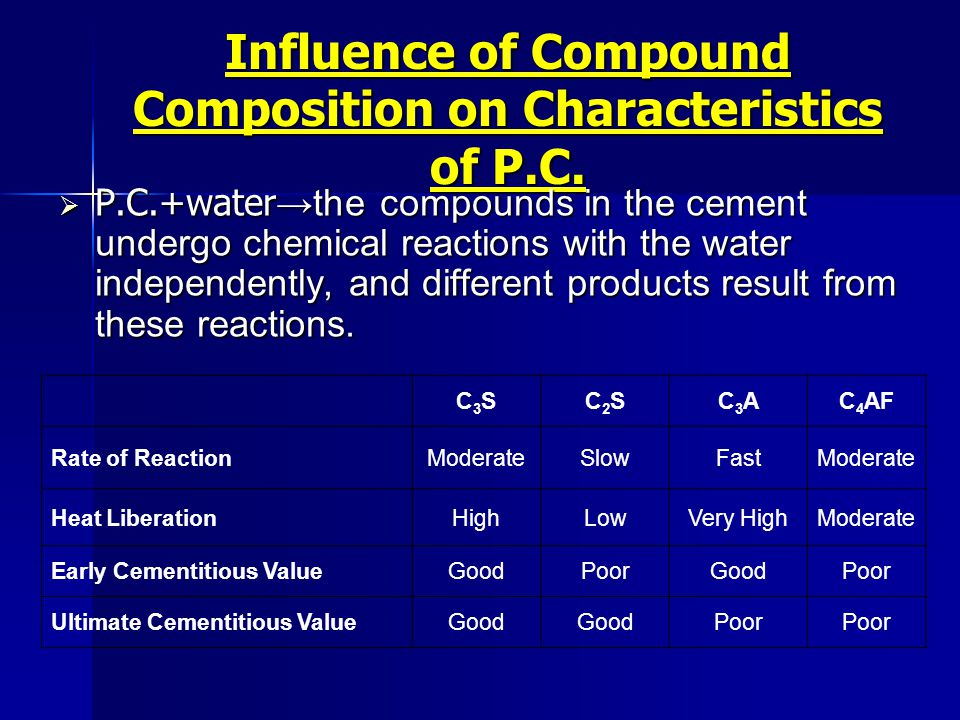 Influence of Compound Composition on Characteristics of P.C.  P.C.+water →the compounds in the cement undergo chemical reactions with the water indep
