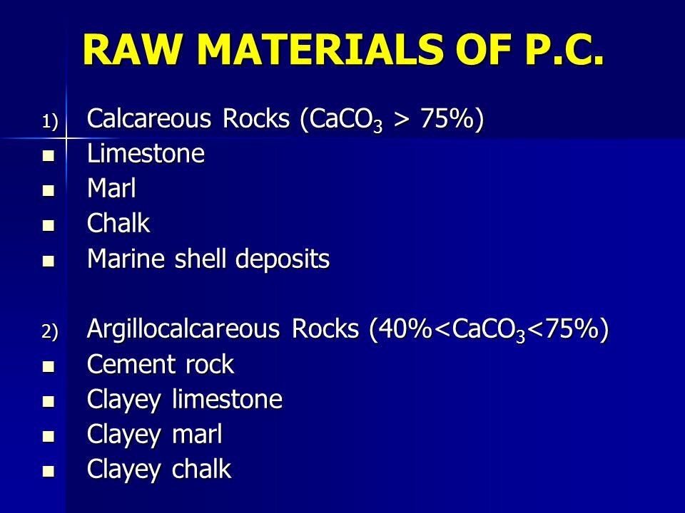 TS EN 197-1 Composition CEM III : CEM III : Portland Blast Furnace Slag Cement CEM III/A : Portland Blast Furnace Slag Cement 35-64% K + 36-65% S + 0-5% Minor CEM III/B : Portland Blast Furnace Slag Cement 20-34% K + 66-80% S + 0-5% Minor CEM III/C : Portland Blast Furnace Slag Cement 5-19% K + 81-95% S + 0-5% Minor