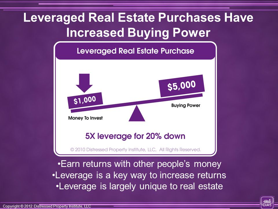 Copyright © 2012 Distressed Property Institute, LLC Leveraged Real Estate Purchases Have Increased Buying Power Earn returns with other people's money Leverage is a key way to increase returns Leverage is largely unique to real estate