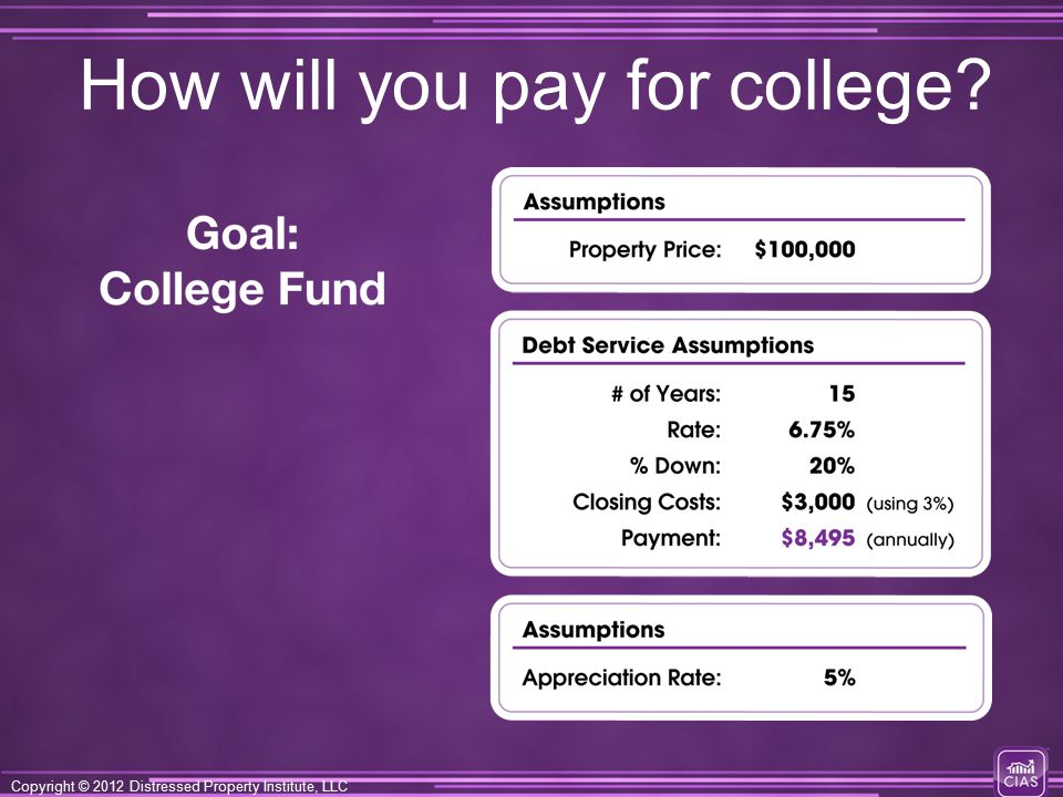 Copyright © 2012 Distressed Property Institute, LLC How will you pay for college