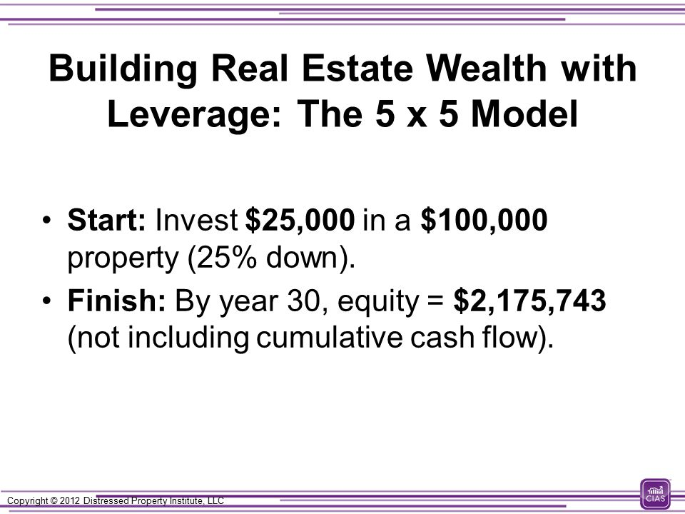 Copyright © 2012 Distressed Property Institute, LLC Building Real Estate Wealth with Leverage: The 5 x 5 Model Start: Invest $25,000 in a $100,000 property (25% down).