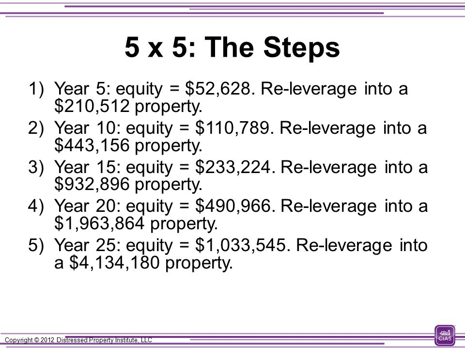 Copyright © 2012 Distressed Property Institute, LLC 5 x 5: The Steps 1)Year 5: equity = $52,628.