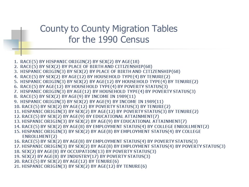 County to County Migration Tables for the 1990 Census 1.
