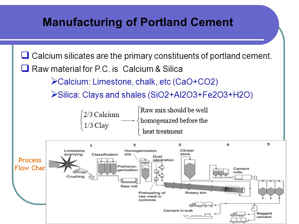 Manufacturing of Portland Cement  Calcium silicates are the primary constituents of portland cement.  Raw material for P.C. is Calcium & Silica  Ca