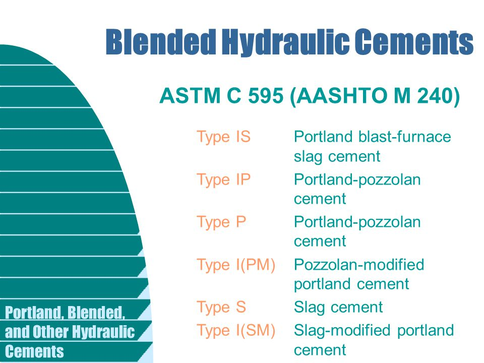 Portland, Blended, and Other Hydraulic Cements Blended Hydraulic Cements Type ISPortland blast-furnace slag cement Type IPPortland-pozzolan cement Type PPortland-pozzolan cement Type I(PM)Pozzolan-modified portland cement Type SSlag cement Type I(SM)Slag-modified portland cement ASTM C 595 (AASHTO M 240)