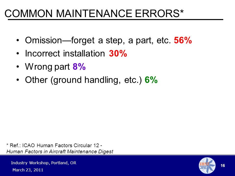 16 Industry Workshop, Portland, OR March 23, 2011 COMMON MAINTENANCE ERRORS* Omission—forget a step, a part, etc.