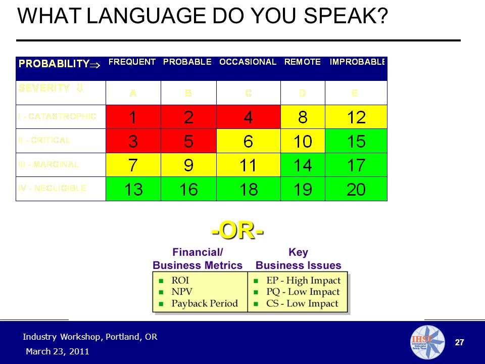 27 Industry Workshop, Portland, OR March 23, 2011 WHAT LANGUAGE DO YOU SPEAK -OR-