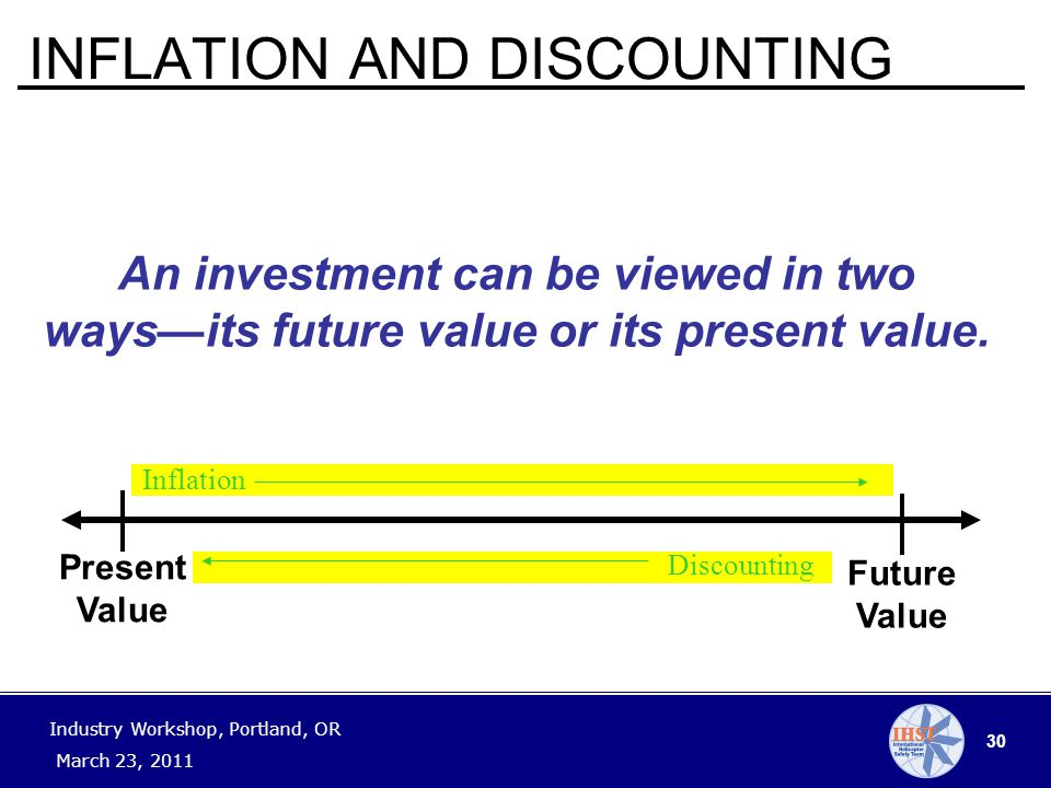 30 Industry Workshop, Portland, OR March 23, 2011 INFLATION AND DISCOUNTING Present Value An investment can be viewed in two ways—its future value or its present value.