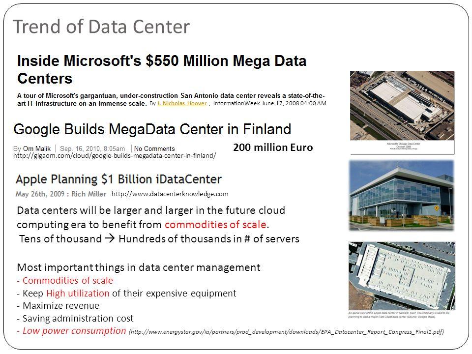 Trend of Data Center By J. Nicholas Hoover, InformationWeek June 17, 2008 04:00 AMJ.