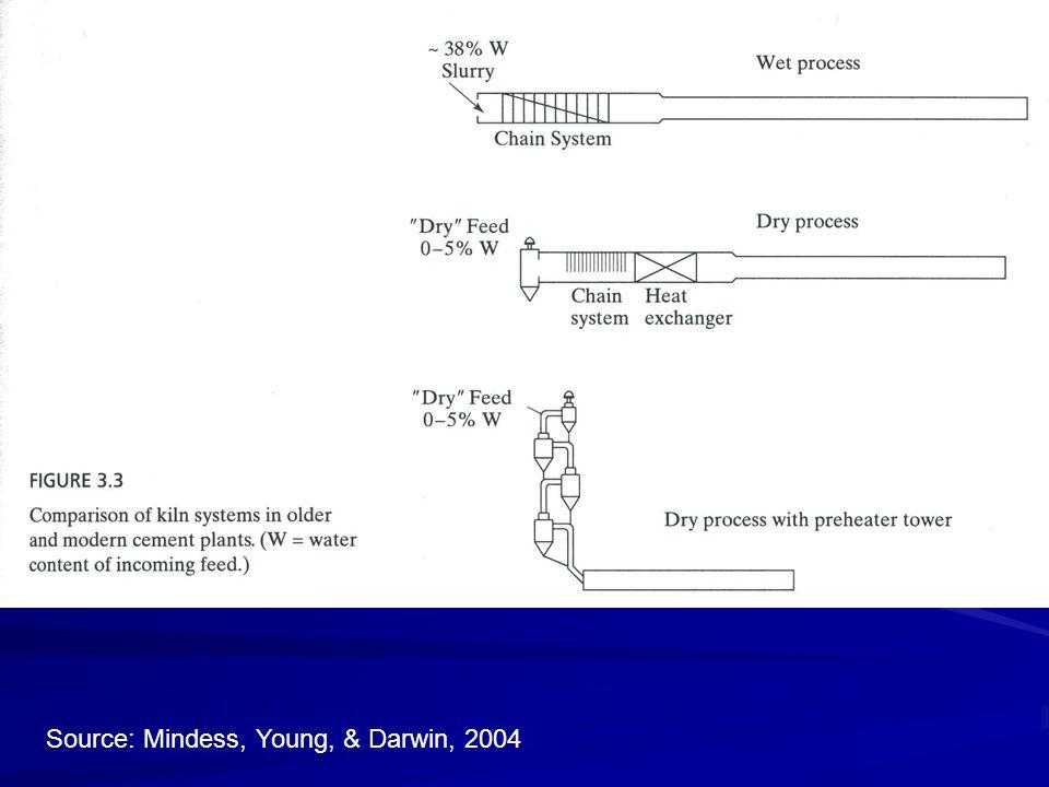 Source: Mindess, Young, & Darwin, 2004