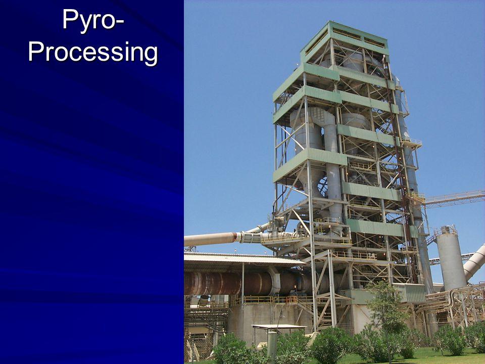 Pyro- Processing