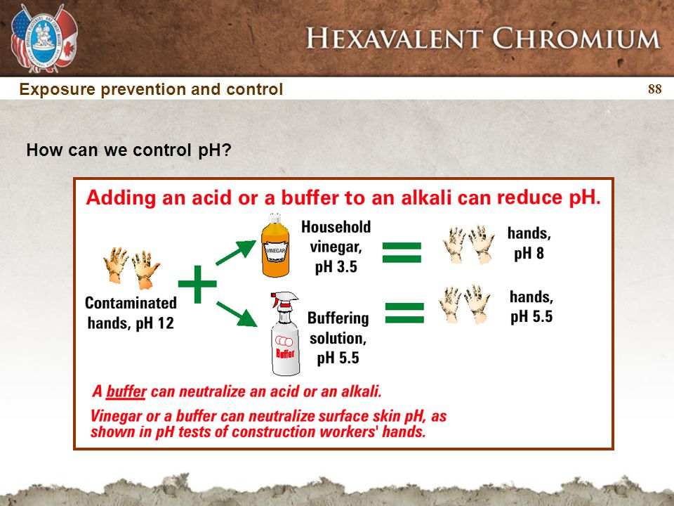 88 How can we control pH? Exposure prevention and control