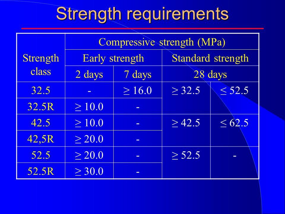 STANDARD DESIGNATION l Cement ENV 197-1 CEM I 32.5 –(equiv to OPC ?) l Cement ENV 197-1 CEM II/A-S 42.5