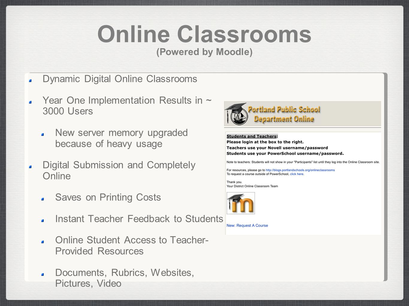 Online Classrooms (Powered by Moodle) Dynamic Digital Online Classrooms Year One Implementation Results in ~ 3000 Users New server memory upgraded because of heavy usage Digital Submission and Completely Online Saves on Printing Costs Instant Teacher Feedback to Students Online Student Access to Teacher- Provided Resources Documents, Rubrics, Websites, Pictures, Video