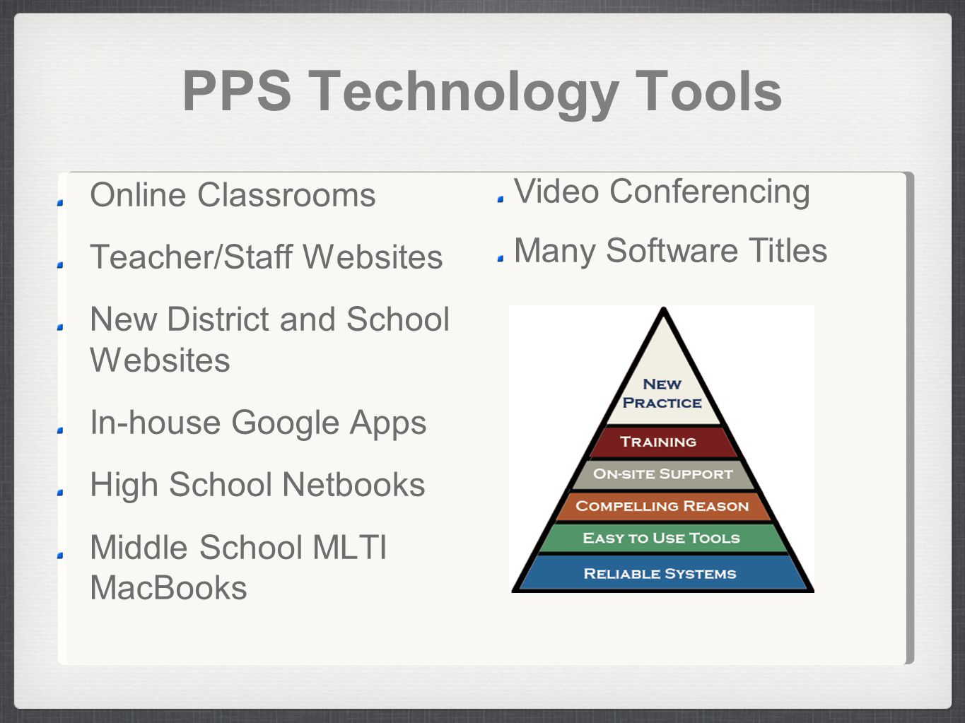 Online Classrooms Teacher/Staff Websites New District and School Websites In-house Google Apps High School Netbooks Middle School MLTI MacBooks PPS Technology Tools Video Conferencing Many Software Titles
