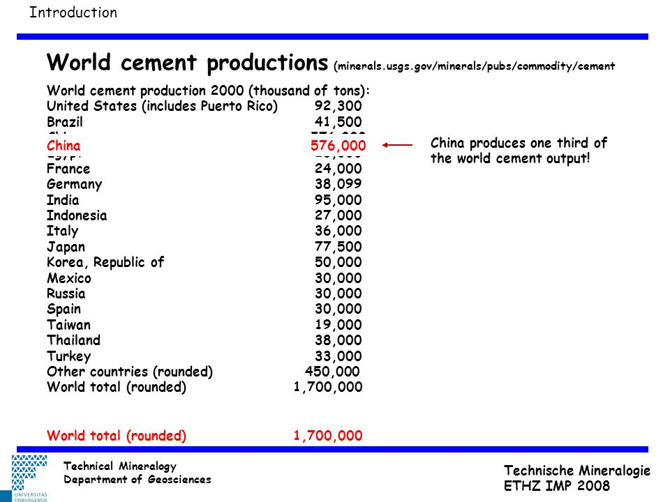 World cement productions (minerals.usgs.gov/minerals/pubs/commodity/cement World cement production 2000 (thousand of tons): United States (includes Pu