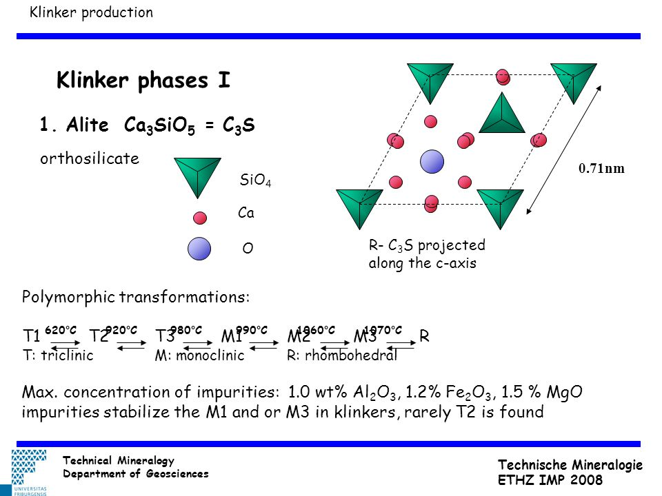 Klinker phases I 1.