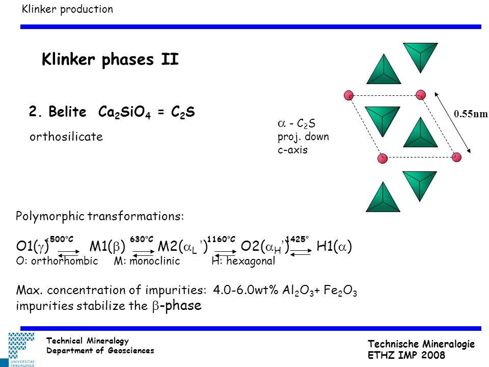 Klinker phases II 2.