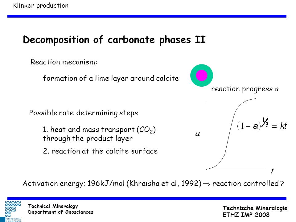 Decomposition of carbonate phases II Reaction mecanism: Possible rate determining steps 2. reaction at the calcite surface 1. heat and mass transport
