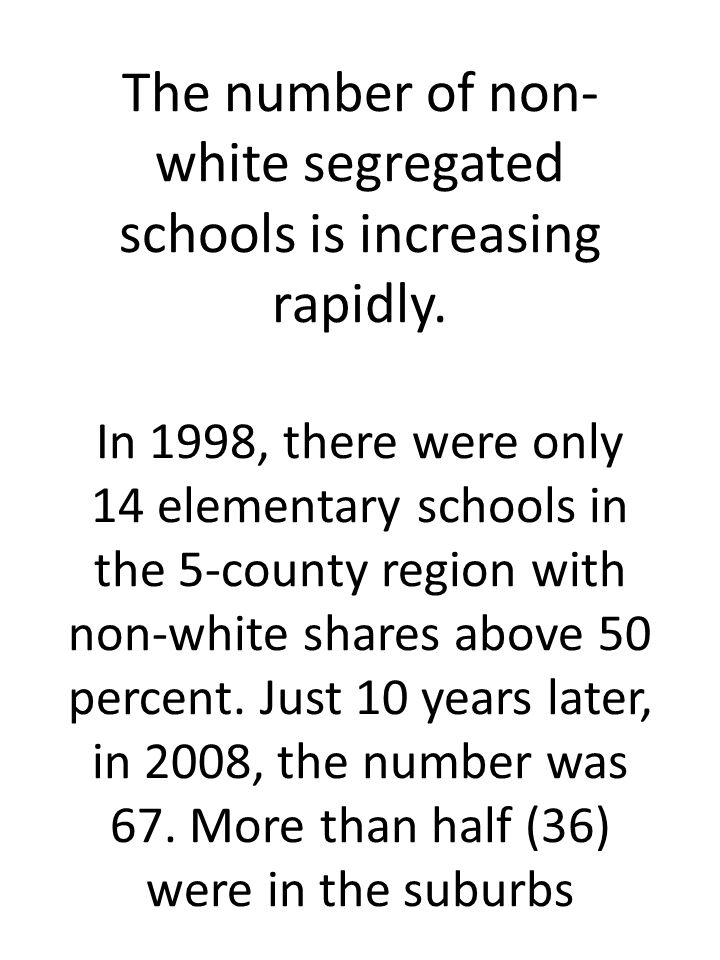 The number of non- white segregated schools is increasing rapidly.