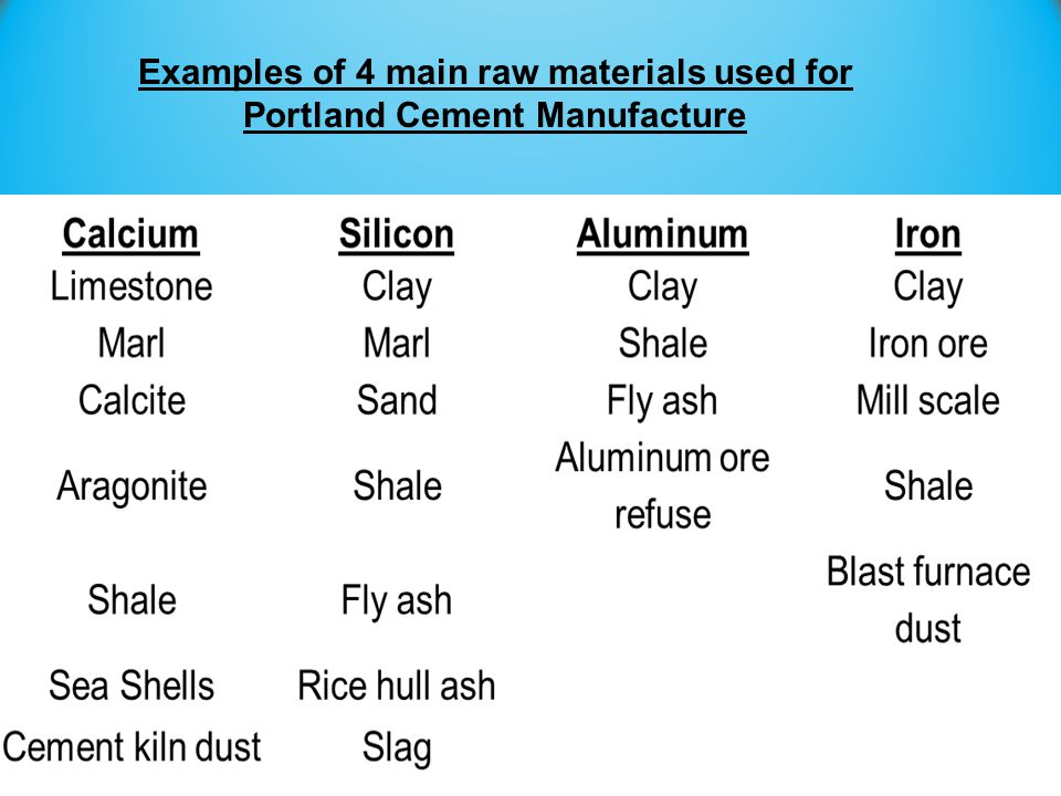 Examples of 4 main raw materials used for Portland Cement Manufacture
