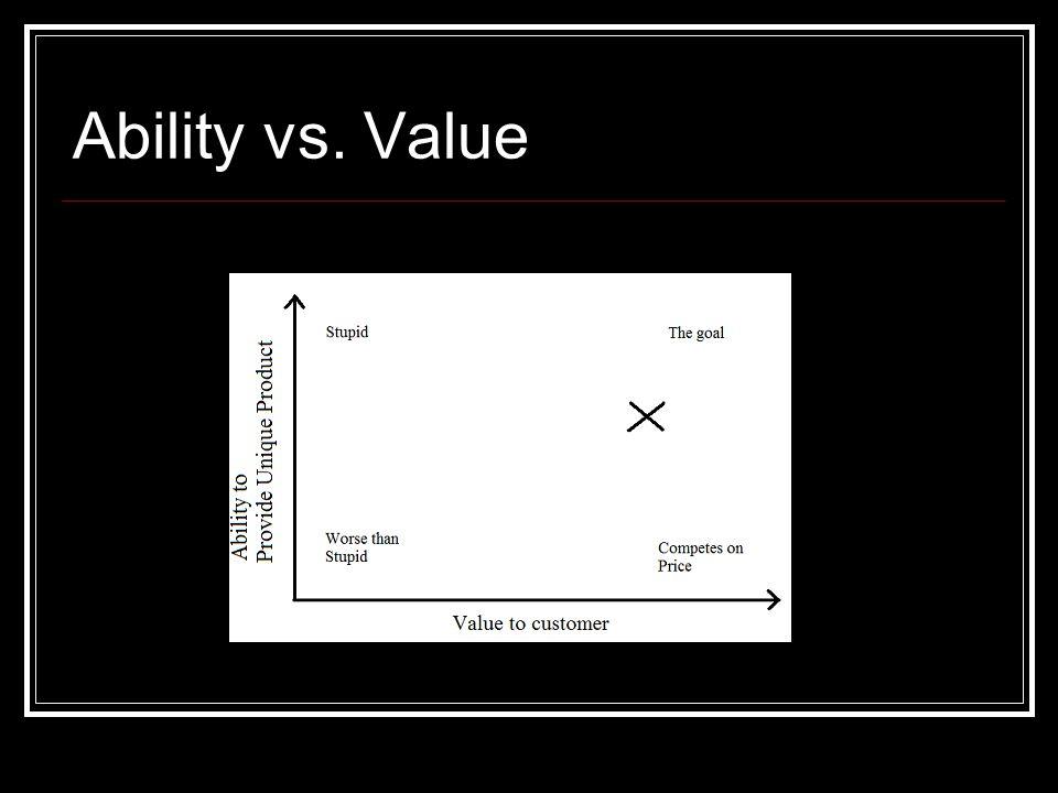 Ability vs. Value