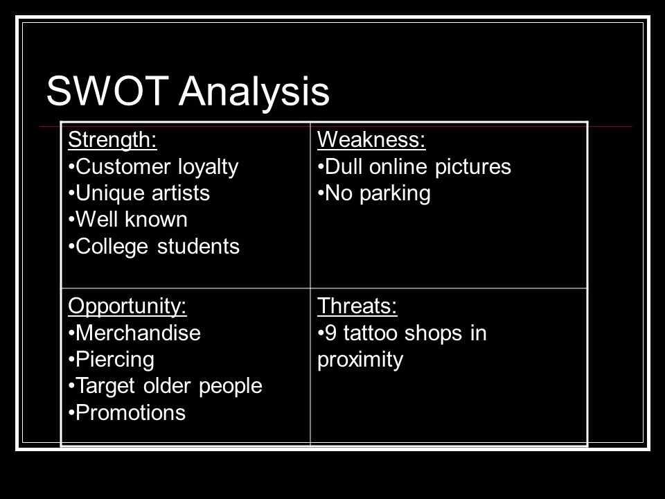 SWOT Analysis Strength: Customer loyalty Unique artists Well known College students Weakness: Dull online pictures No parking Opportunity: Merchandise Piercing Target older people Promotions Threats: 9 tattoo shops in proximity