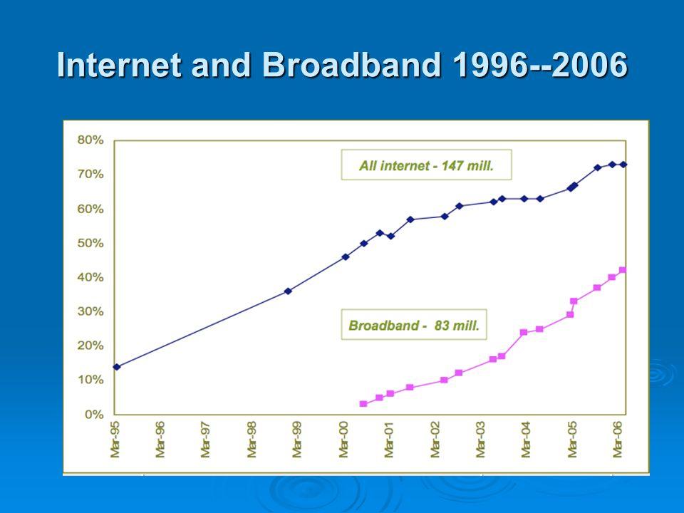Internet and Broadband 1996--2006