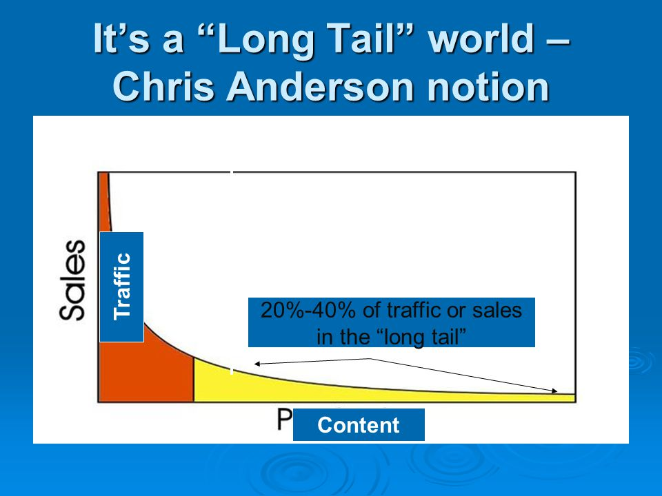 It's a Long Tail world – Chris Anderson notion Traffic Content 20%-40% of traffic or sales in the long tail