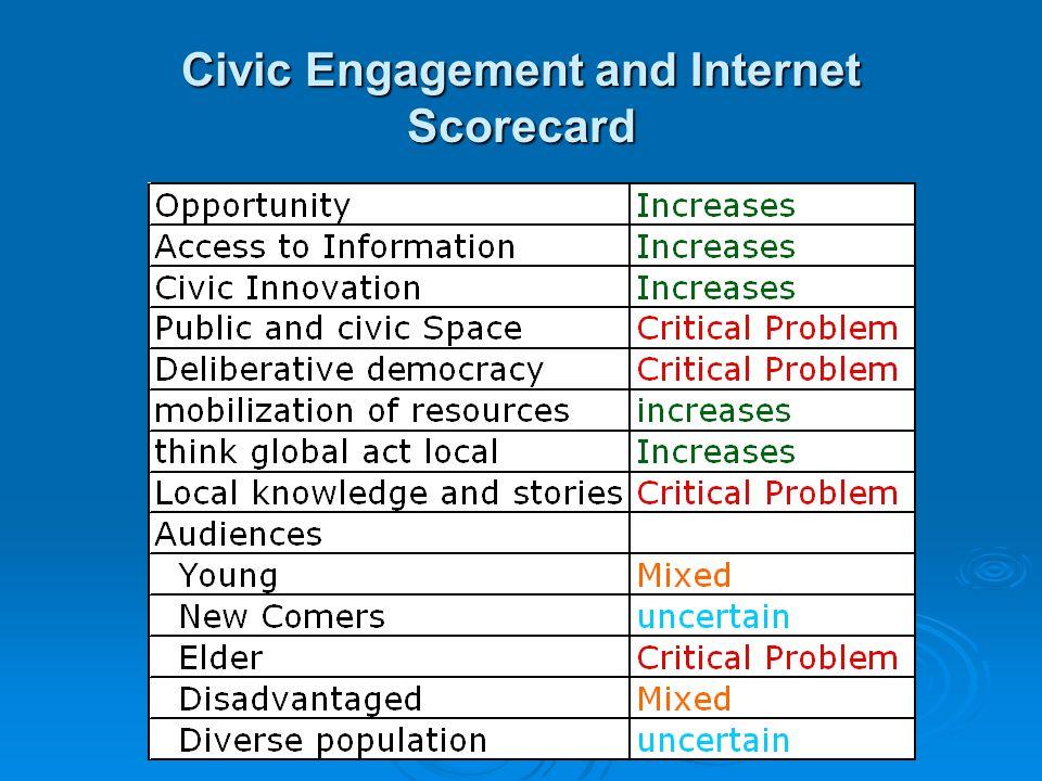 Civic Engagement and Internet Scorecard