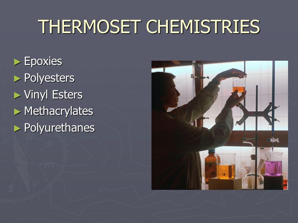 THERMOSET CHEMISTRIES ► Epoxies ► Polyesters ► Vinyl Esters ► Methacrylates ► Polyurethanes
