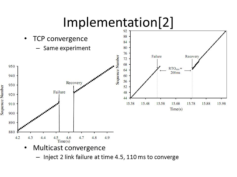 Implementation[2] TCP convergence – Same experiment Multicast convergence – Inject 2 link failure at time 4.5, 110 ms to converge