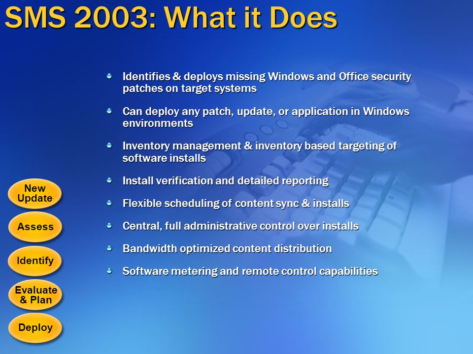 SMS 2003: What it Does Identifies & deploys missing Windows and Office security patches on target systems Can deploy any patch, update, or application in Windows environments Inventory management & inventory based targeting of software installs Install verification and detailed reporting Flexible scheduling of content sync & installs Central, full administrative control over installs Bandwidth optimized content distribution Software metering and remote control capabilities Identify New Update DeployAssess Evaluate & Plan