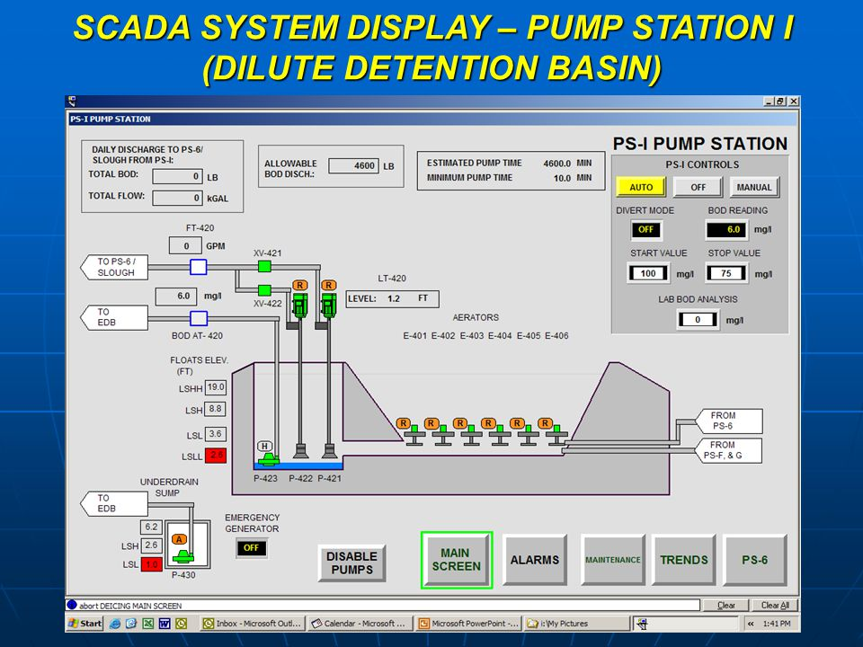 SCADA SYSTEM DISPLAY – PUMP STATION I (DILUTE DETENTION BASIN)