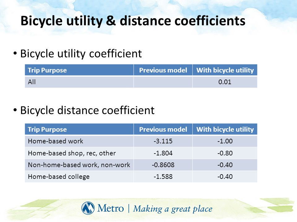 Bicycle utility & distance coefficients Trip PurposePrevious modelWith bicycle utility Home-based work-3.115 Home-based shop, rec, other-1.804-0.80 No