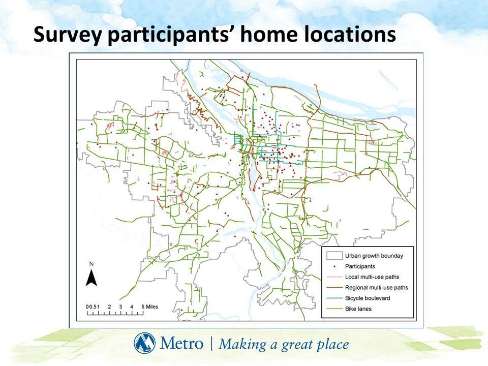 Survey participants' home locations