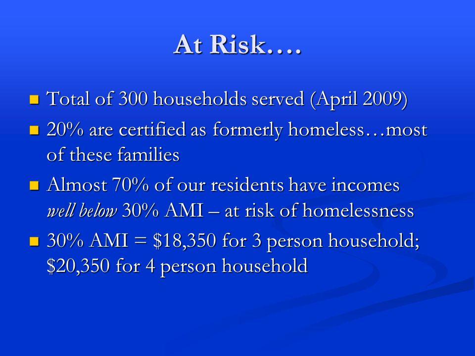 Esperanza Court and Single Family Housing SE 28 th & Powell Blvd.